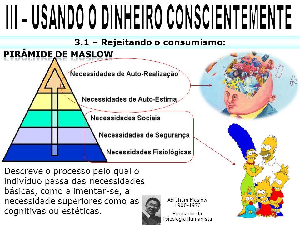 3.1 – Rejeitando o consumismo: Descreve o processo pelo qual o indivíduo passa das necessidades básicas, como alimentar-se, a necessidade superiores c