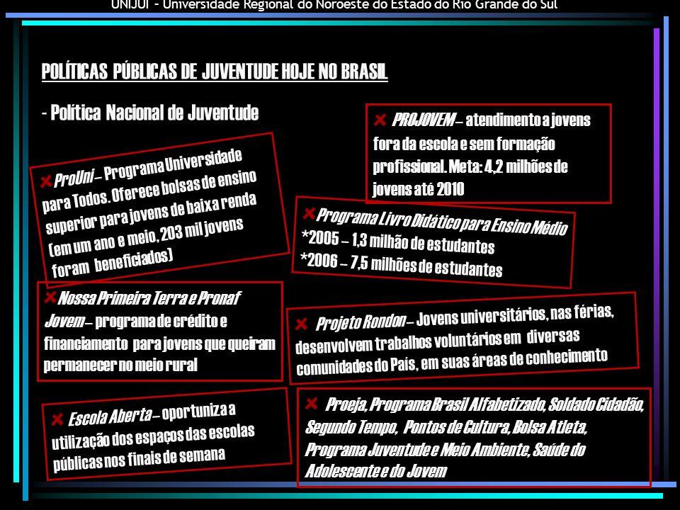 UNIJUI – Universidade Regional do Noroeste do Estado do Rio Grande do Sul POLÍTICAS PÚBLICAS DE JUVENTUDE HOJE NO BRASIL - Política Nacional de Juvent