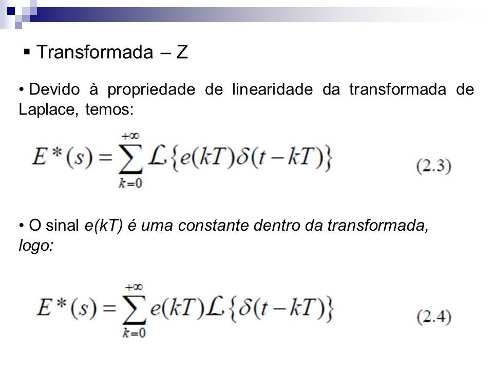 Transformada – Z Devido à propriedade de linearidade da transformada de Laplace, temos: O sinal e(kT) é uma constante dentro da transformada, logo: