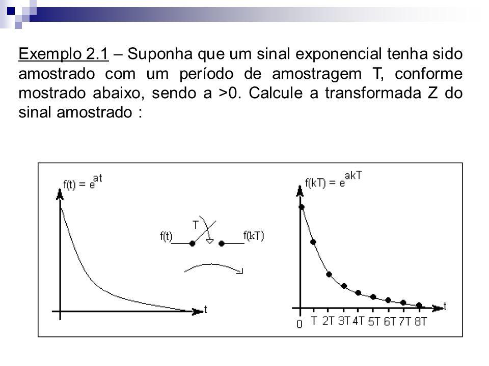 Exemplo 2.1 – Suponha que um sinal exponencial tenha sido amostrado com um período de amostragem T, conforme mostrado abaixo, sendo a >0. Calcule a tr