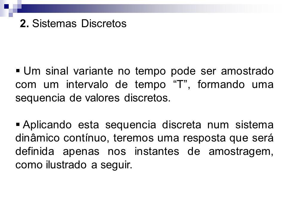 2. Sistemas Discretos