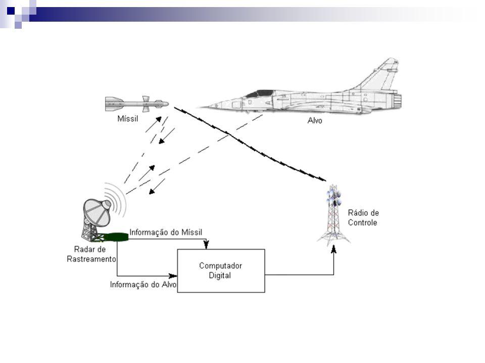 O radar detecta a posição do alvo e o rastreia, fornecendo informações discretas necessárias para a determinação das variações angulares e de deslocamento do alvo.