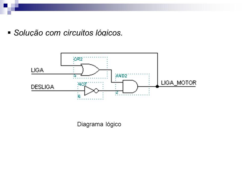 Solução com circuitos lógicos. Diagrama lógico