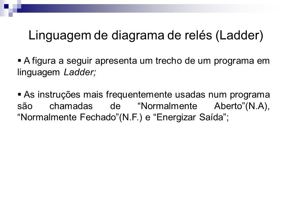 Linguagem de diagrama de relés (Ladder) A figura a seguir apresenta um trecho de um programa em linguagem Ladder; As instruções mais frequentemente us