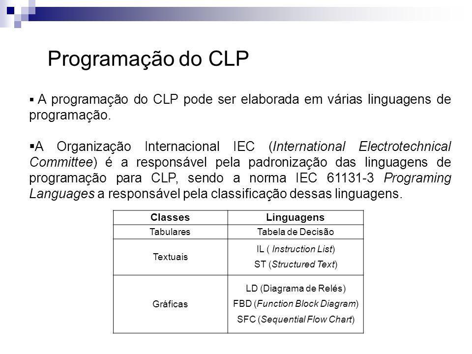 Programação do CLP A programação do CLP pode ser elaborada em várias linguagens de programação. A Organização Internacional IEC (International Electro