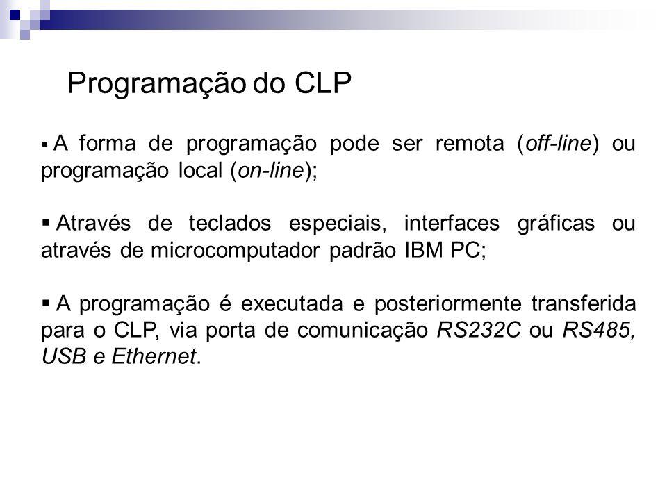 Programação do CLP A forma de programação pode ser remota (off-line) ou programação local (on-line); Através de teclados especiais, interfaces gráfica