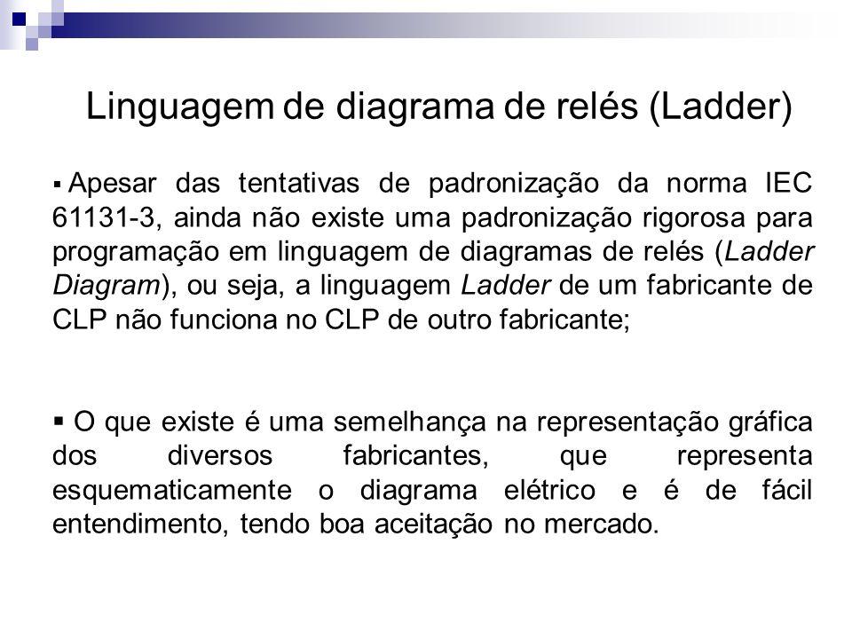 Linguagem de diagrama de relés (Ladder) Apesar das tentativas de padronização da norma IEC 61131-3, ainda não existe uma padronização rigorosa para pr