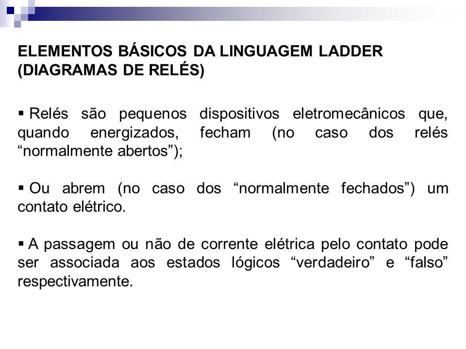 Programa em Linguagem de diagrama de relés (Ladder)