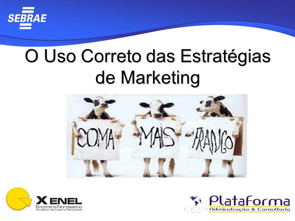 O Uso Correto das Estratégias de Marketing