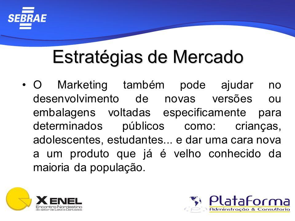 Estratégias de Mercado O Marketing também pode ajudar no desenvolvimento de novas versões ou embalagens voltadas especificamente para determinados púb