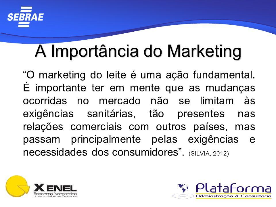 A Importância do Marketing O marketing do leite é uma ação fundamental. É importante ter em mente que as mudanças ocorridas no mercado não se limitam