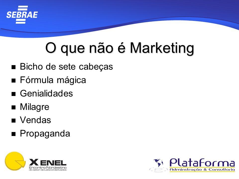 No Brasil é comum que se pense em Marketing como sinônimo de propaganda.