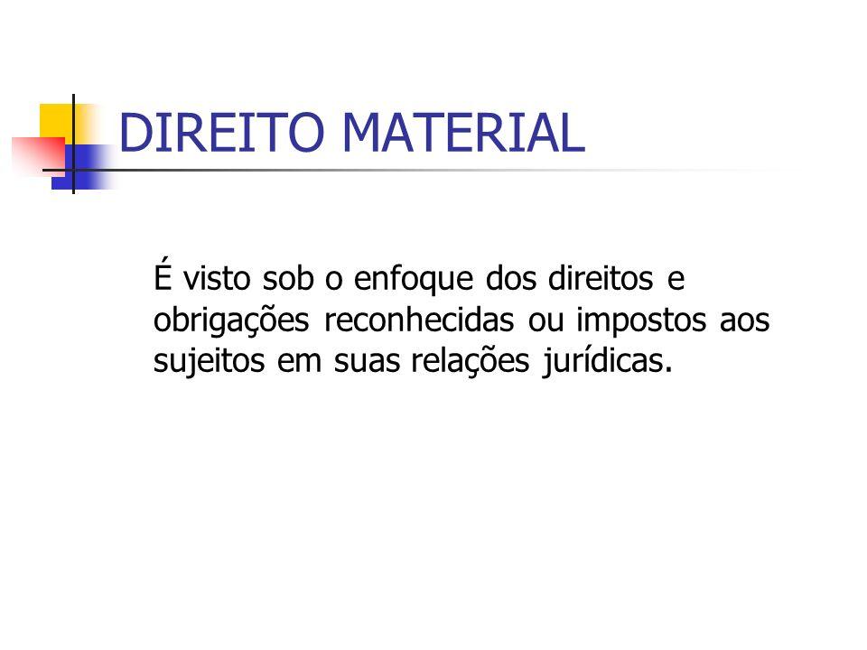 DIREITO MATERIAL É visto sob o enfoque dos direitos e obrigações reconhecidas ou impostos aos sujeitos em suas relações jurídicas.