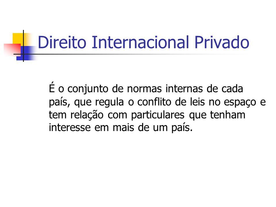 Direito Internacional Privado É o conjunto de normas internas de cada país, que regula o conflito de leis no espaço e tem relação com particulares que