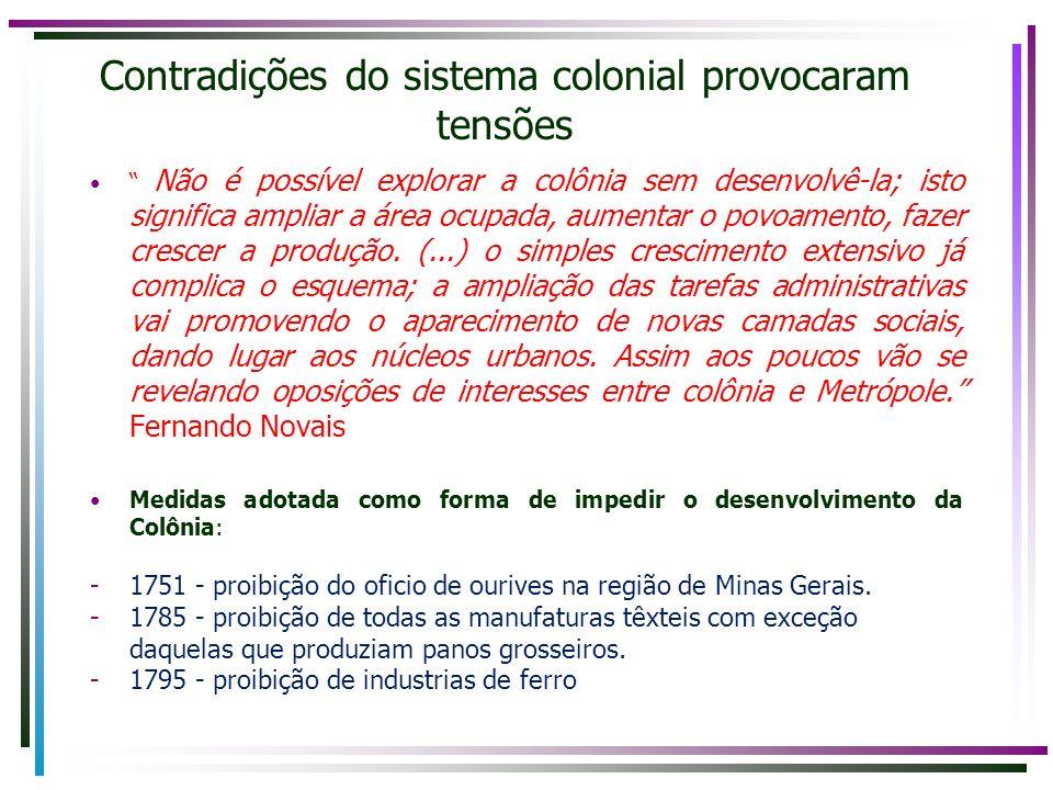 Contradições do sistema colonial provocaram tensões Não é possível explorar a colônia sem desenvolvê-la; isto significa ampliar a área ocupada, aument