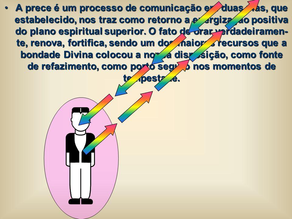 A prece é um processo de comunicação em duas vias, que estabelecido, nos traz como retorno a energização positiva do plano espiritual superior. O fato