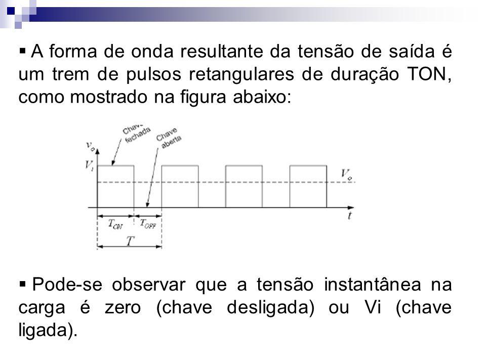 A forma de onda resultante da tensão de saída é um trem de pulsos retangulares de duração TON, como mostrado na figura abaixo: Pode-se observar que a
