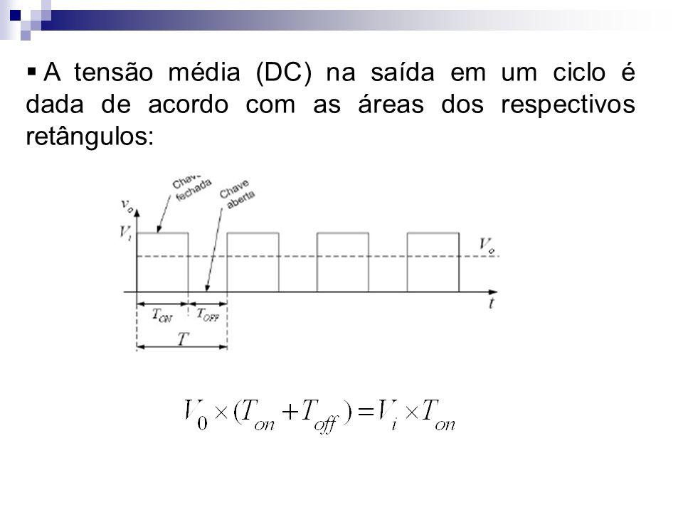 A tensão média (DC) na saída em um ciclo é dada de acordo com as áreas dos respectivos retângulos: