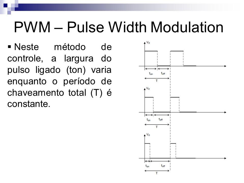 PWM – Pulse Width Modulation Neste método de controle, a largura do pulso ligado (ton) varia enquanto o período de chaveamento total (T) é constante.