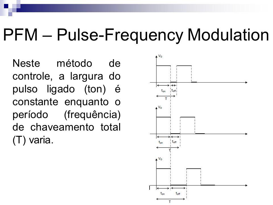 PFM – Pulse-Frequency Modulation Neste método de controle, a largura do pulso ligado (ton) é constante enquanto o período (frequência) de chaveamento