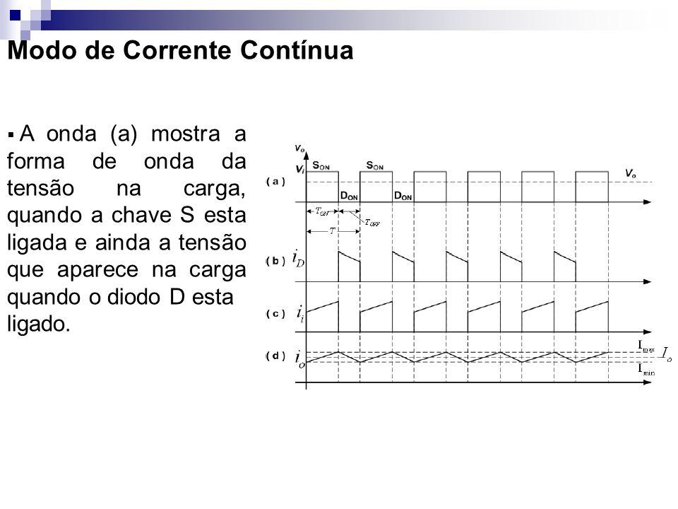 Modo de Corrente Contínua A onda (a) mostra a forma de onda da tensão na carga, quando a chave S esta ligada e ainda a tensão que aparece na carga qua