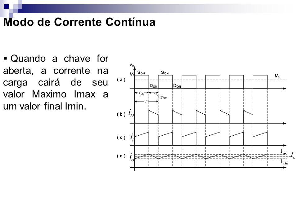Modo de Corrente Contínua Quando a chave for aberta, a corrente na carga cairá de seu valor Maximo Imax a um valor final Imin.