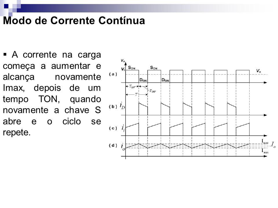 Modo de Corrente Contínua A corrente na carga começa a aumentar e alcança novamente Imax, depois de um tempo TON, quando novamente a chave S abre e o