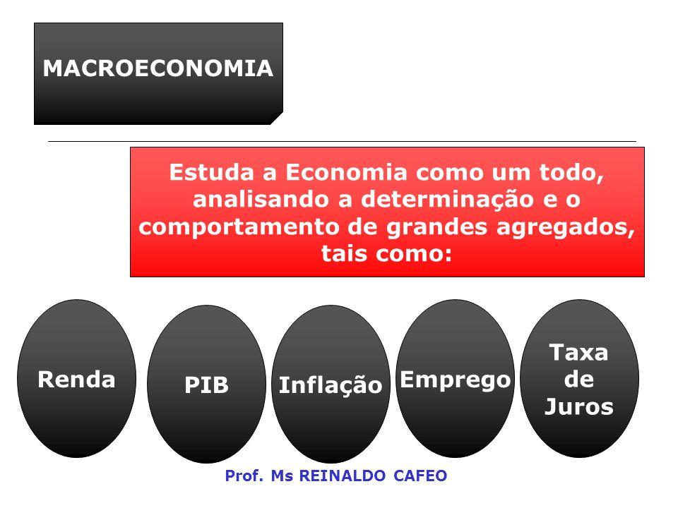 Prof. Ms REINALDO CAFEO Microeconomia x Macroeconomia