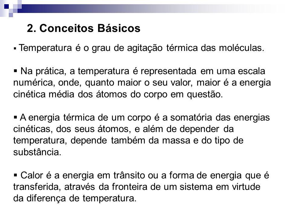 2. Conceitos Básicos Temperatura é o grau de agitação térmica das moléculas. Na prática, a temperatura é representada em uma escala numérica, onde, qu