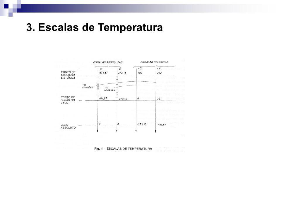 3. Escalas de Temperatura