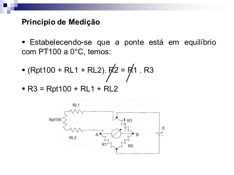 Princípio de Medição Estabelecendo-se que a ponte está em equilíbrio com PT100 a 0°C, temos: (Rpt100 + RL1 + RL2). R2 = R1. R3 R3 = Rpt100 + RL1 + RL2