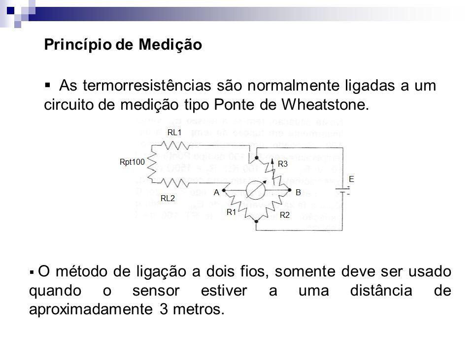 Princípio de Medição As termorresistências são normalmente ligadas a um circuito de medição tipo Ponte de Wheatstone. O método de ligação a dois fios,