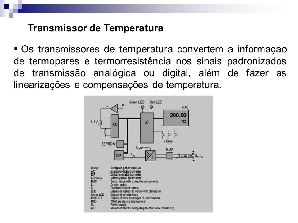 Transmissor de Temperatura Os transmissores de temperatura convertem a informação de termopares e termorresistência nos sinais padronizados de transmi