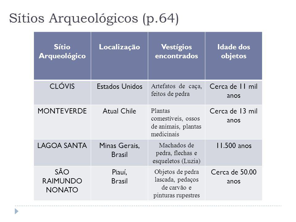 Sítios Arqueológicos (p.64) Sítio Arqueológico LocalizaçãoVestígios encontrados Idade dos objetos CLÓVISEstados Unidos Artefatos de caça, feitos de pe