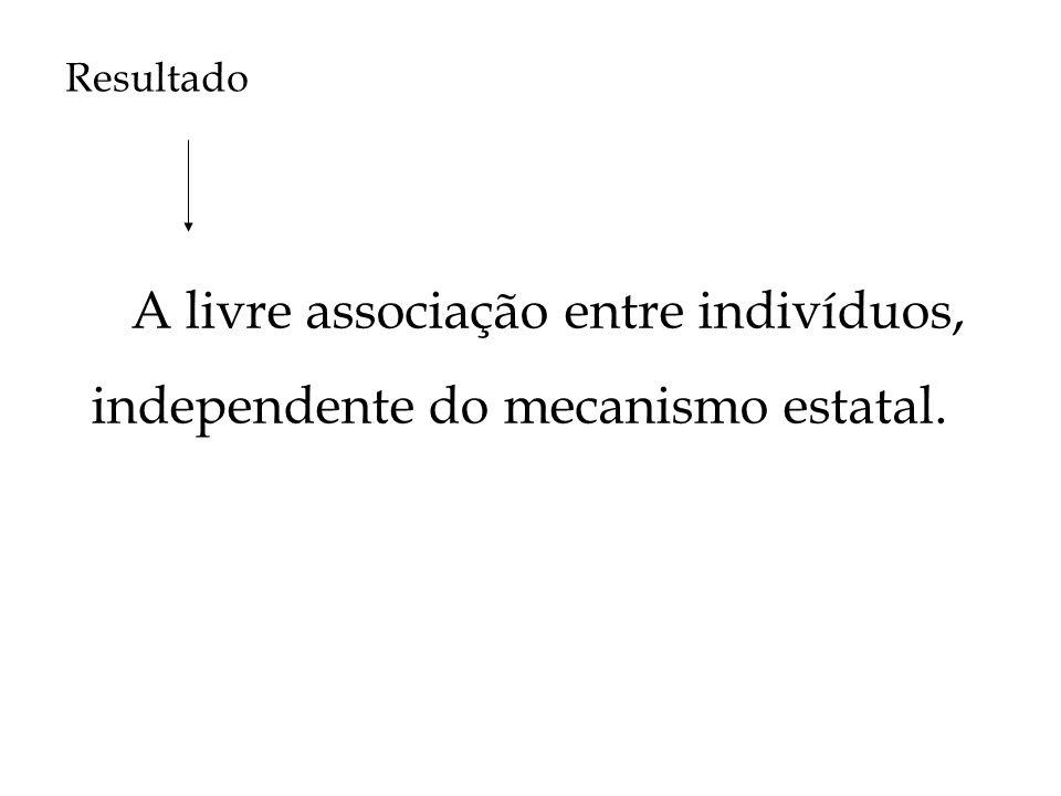 Resultado A livre associação entre indivíduos, independente do mecanismo estatal.