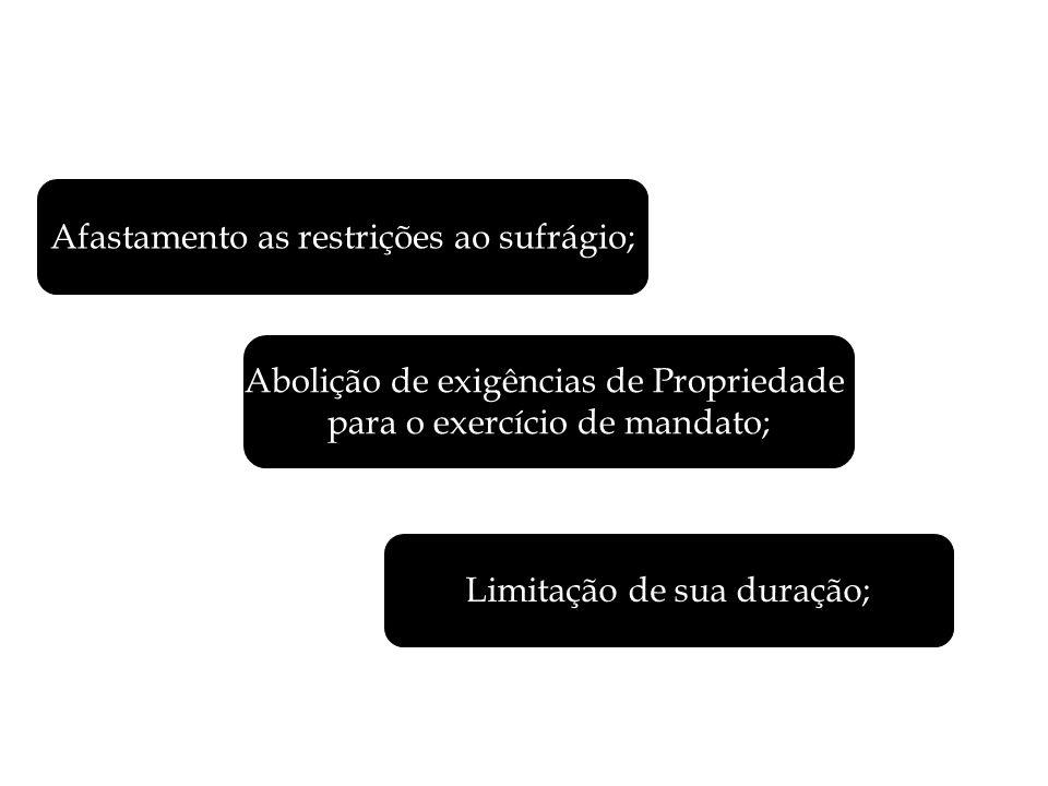 Afastamento as restrições ao sufrágio; Abolição de exigências de Propriedade para o exercício de mandato; Limitação de sua duração;