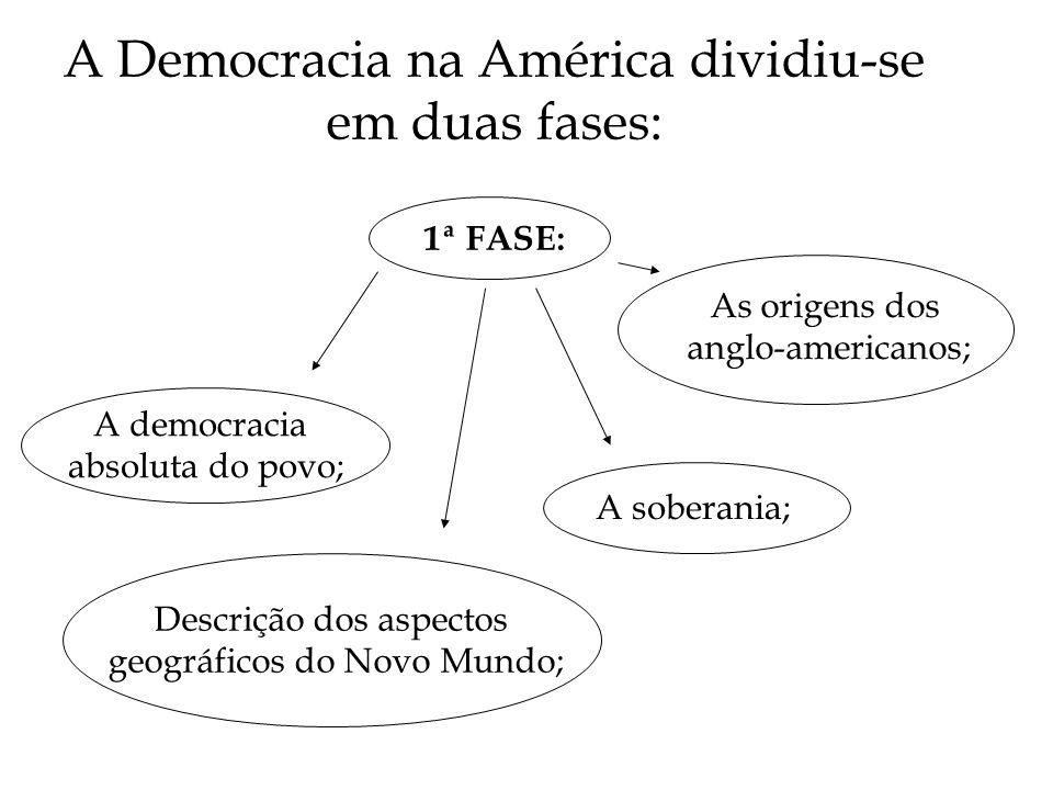 A Democracia na América dividiu-se em duas fases: 1ª FASE: Descrição dos aspectos geográficos do Novo Mundo; As origens dos anglo-americanos; A sobera