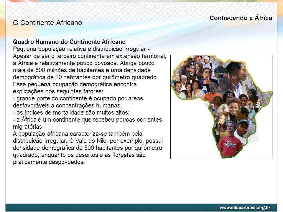 Quadro Humano do Continente Africano Pequena população relativa e distribuição irregular - Apesar de ser o terceiro continente em extensão territorial