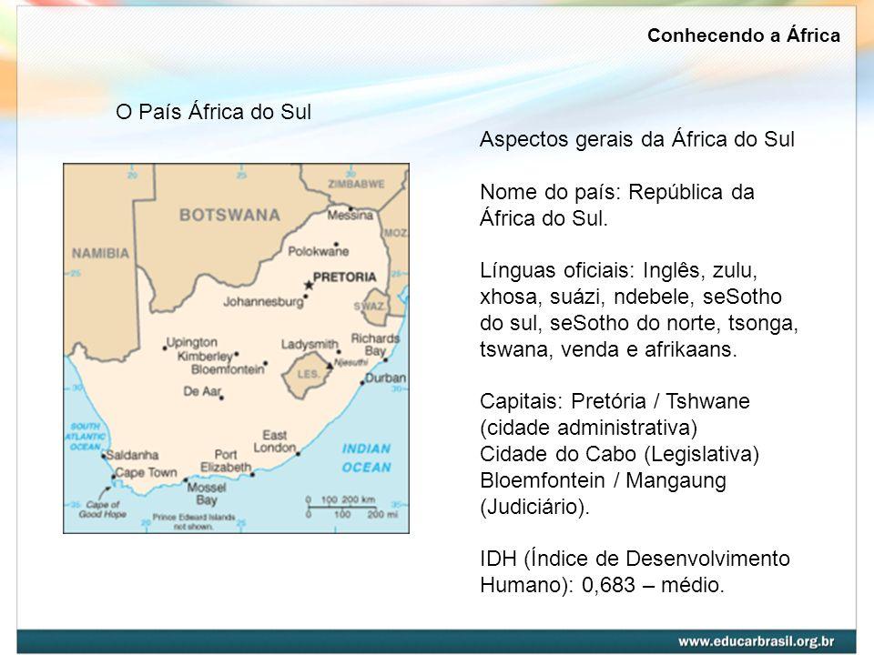 Aspectos gerais da África do Sul Nome do país: República da África do Sul. Línguas oficiais: Inglês, zulu, xhosa, suázi, ndebele, seSotho do sul, seSo
