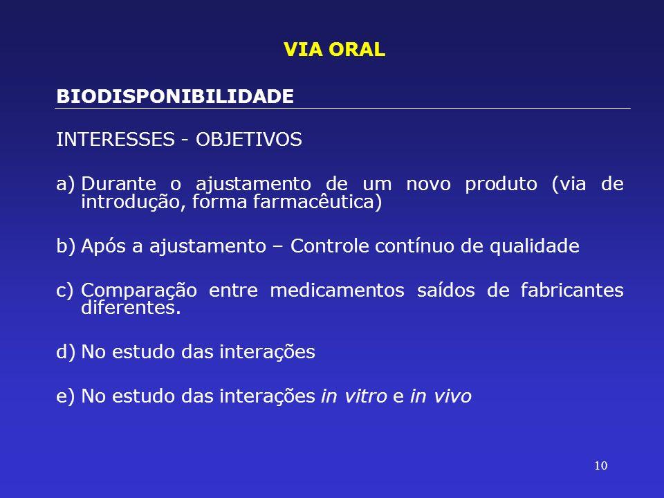 10 INTERESSES - OBJETIVOS a)Durante o ajustamento de um novo produto (via de introdução, forma farmacêutica) b)Após a ajustamento – Controle contínuo