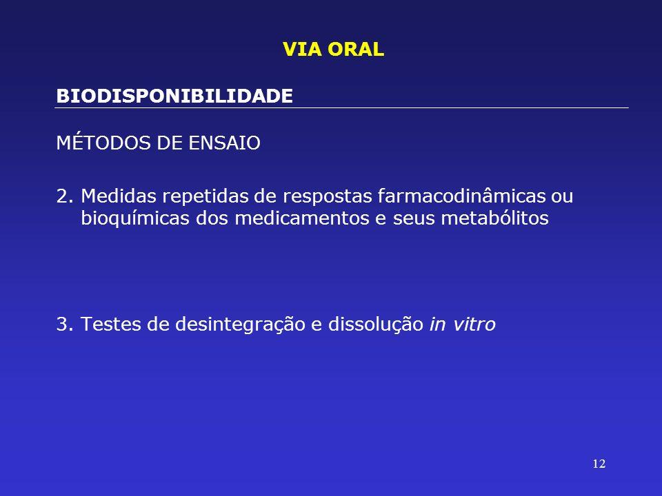 12 MÉTODOS DE ENSAIO 2.Medidas repetidas de respostas farmacodinâmicas ou bioquímicas dos medicamentos e seus metabólitos 3.Testes de desintegração e