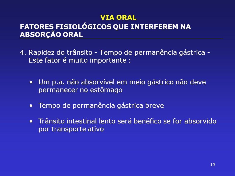 15 4.Rapidez do trânsito - Tempo de permanência gástrica - Este fator é muito importante : VIA ORAL FATORES FISIOLÓGICOS QUE INTERFEREM NA ABSORÇÃO OR