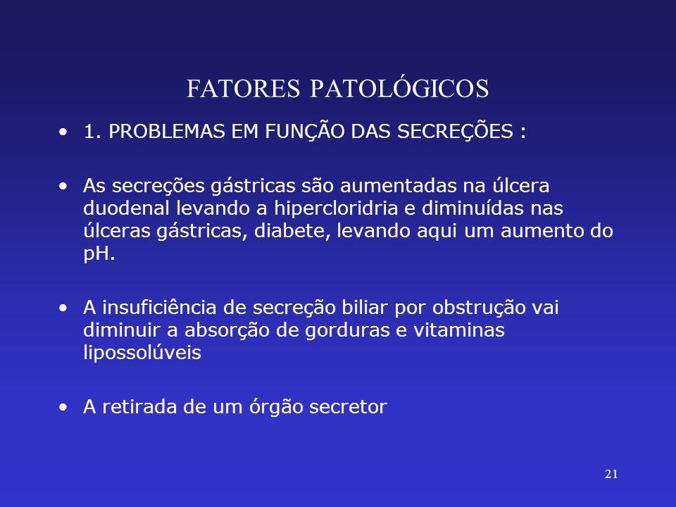 FATORES PATOLÓGICOS 1. PROBLEMAS EM FUNÇÃO DAS SECREÇÕES : As secreções gástricas são aumentadas na úlcera duodenal levando a hipercloridria e diminuí