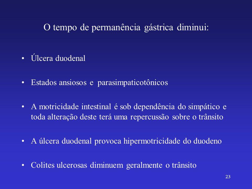 O tempo de permanência gástrica diminui: Úlcera duodenal Estados ansiosos e parasimpaticotônicos A motricidade intestinal é sob dependência do simpáti
