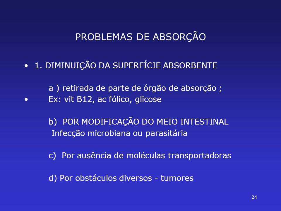PROBLEMAS DE ABSORÇÃO 1. DIMINUIÇÃO DA SUPERFÍCIE ABSORBENTE a ) retirada de parte de órgão de absorção ; Ex: vit B12, ac fólico, glicose b) POR MODIF