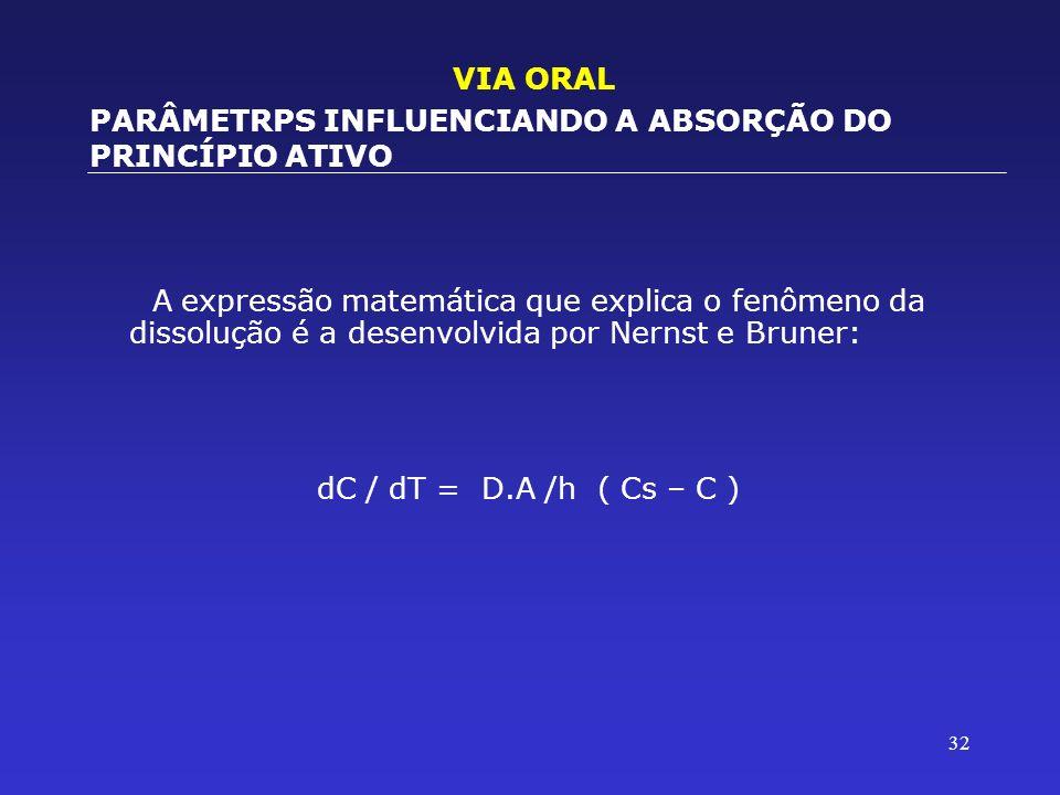 32 A expressão matemática que explica o fenômeno da dissolução é a desenvolvida por Nernst e Bruner: dC / dT = D.A /h ( Cs – C ) VIA ORAL PARÂMETRPS I