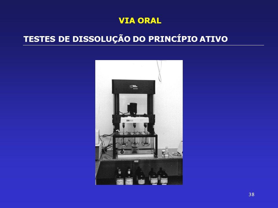 38 VIA ORAL TESTES DE DISSOLUÇÃO DO PRINCÍPIO ATIVO