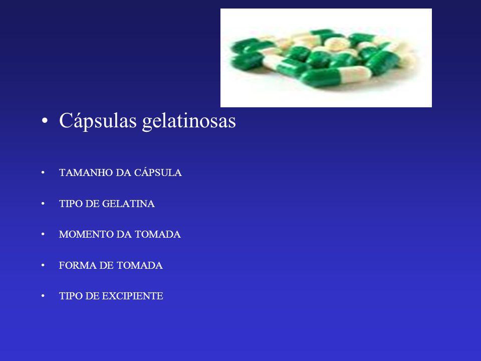 Cápsulas gelatinosas TAMANHO DA CÁPSULA TIPO DE GELATINA MOMENTO DA TOMADA FORMA DE TOMADA TIPO DE EXCIPIENTE