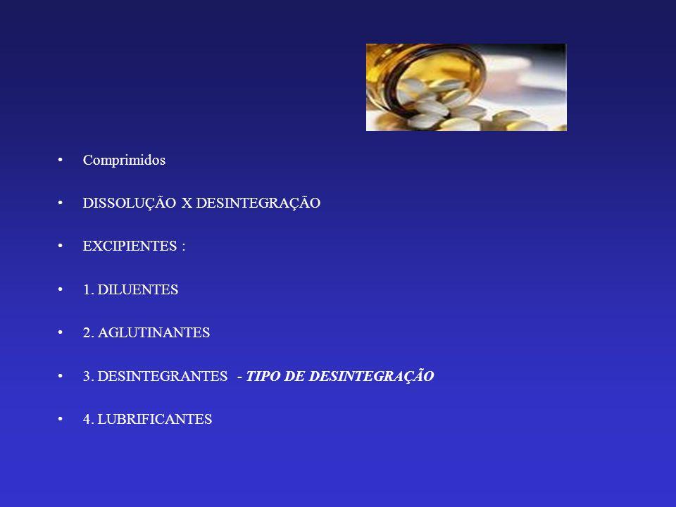 Comprimidos DISSOLUÇÃO X DESINTEGRAÇÃO EXCIPIENTES : 1. DILUENTES 2. AGLUTINANTES 3. DESINTEGRANTES - TIPO DE DESINTEGRAÇÃO 4. LUBRIFICANTES