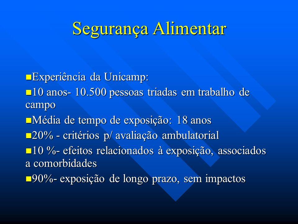 Experiência da Unicamp: Experiência da Unicamp: 10 anos- 10.500 pessoas triadas em trabalho de campo 10 anos- 10.500 pessoas triadas em trabalho de ca